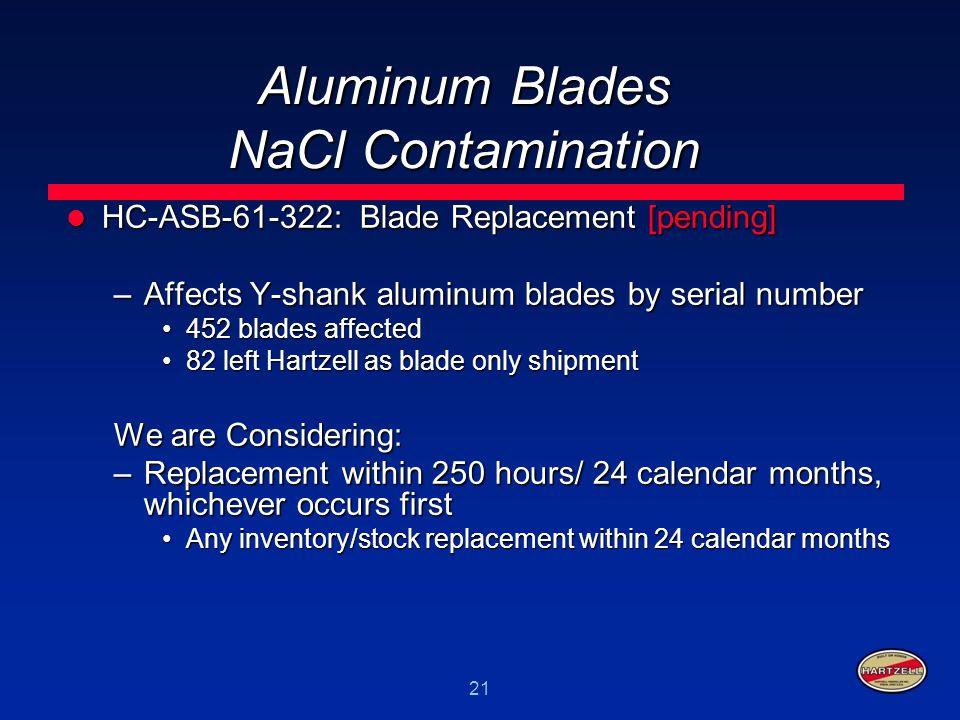 Aluminum Blades NaCl Contamination