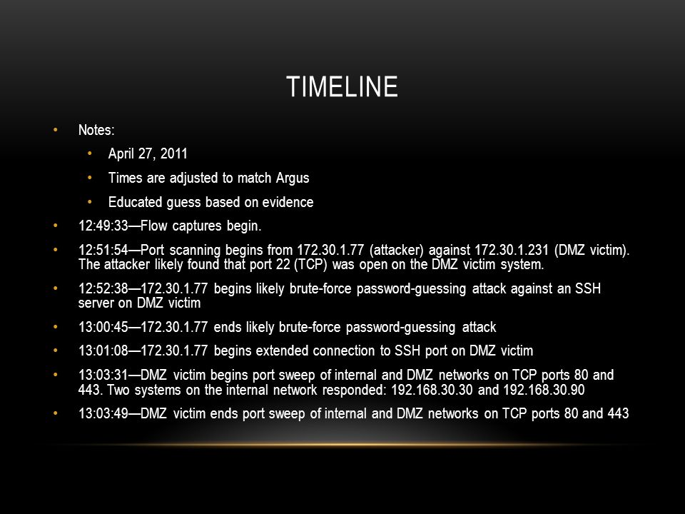 timeline Notes: April 27, 2011 Times are adjusted to match Argus