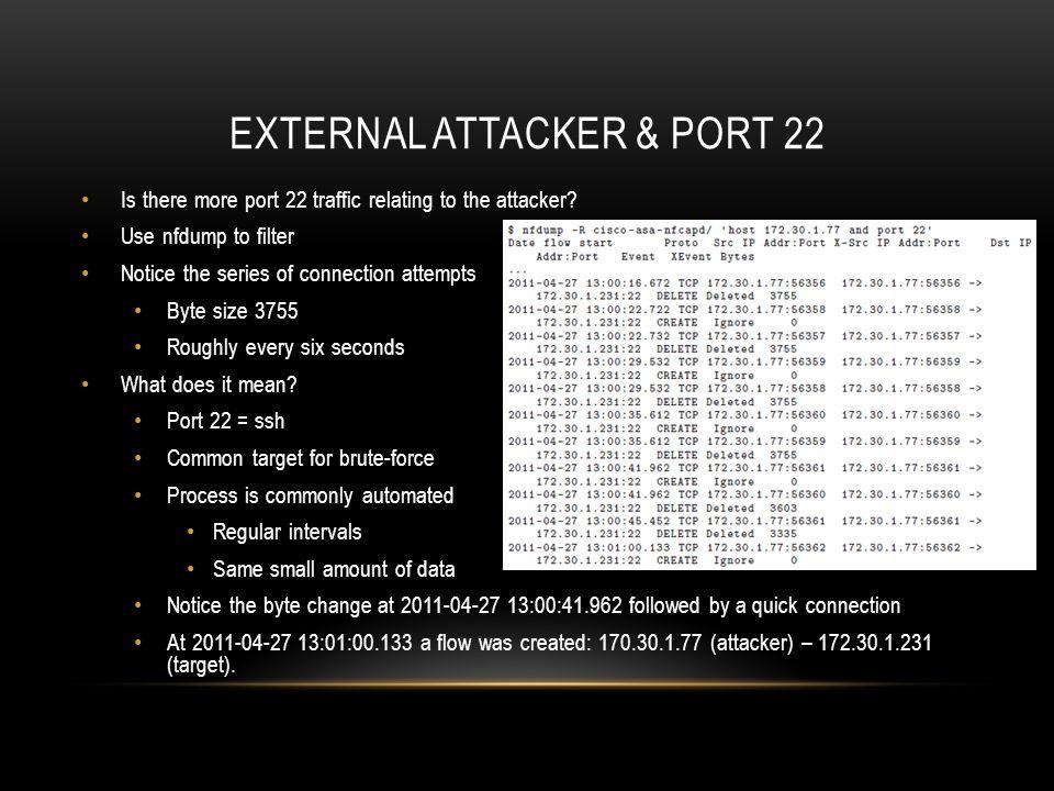 External Attacker & port 22