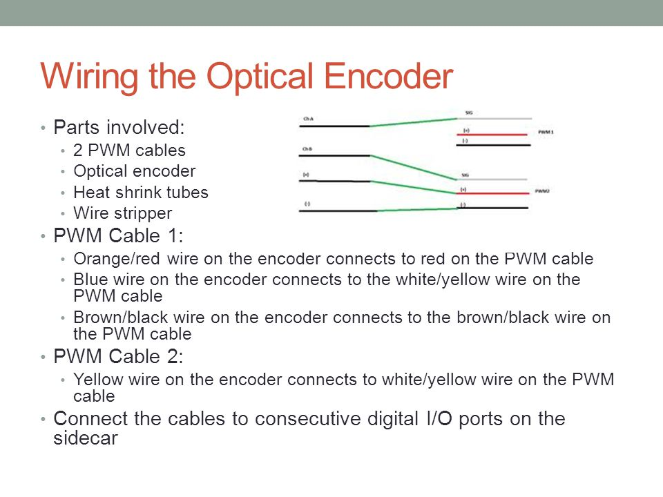 Wiring the Optical Encoder