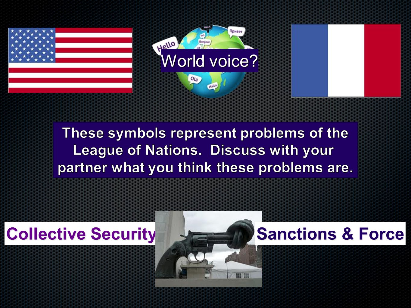 Collective Security Sanctions & Force