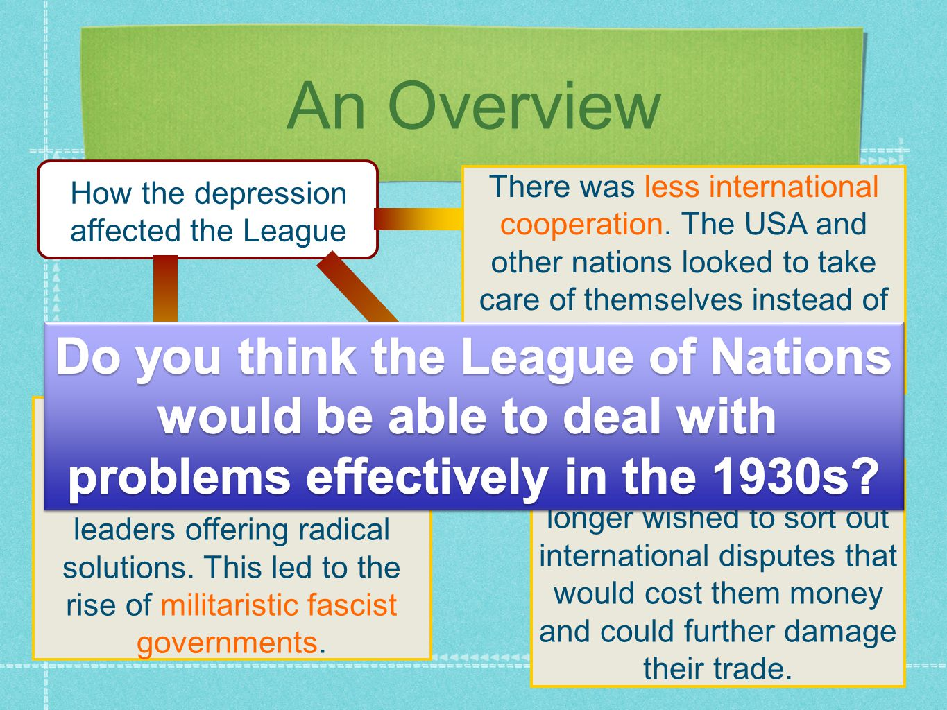 An Overview Do you think the League of Nations