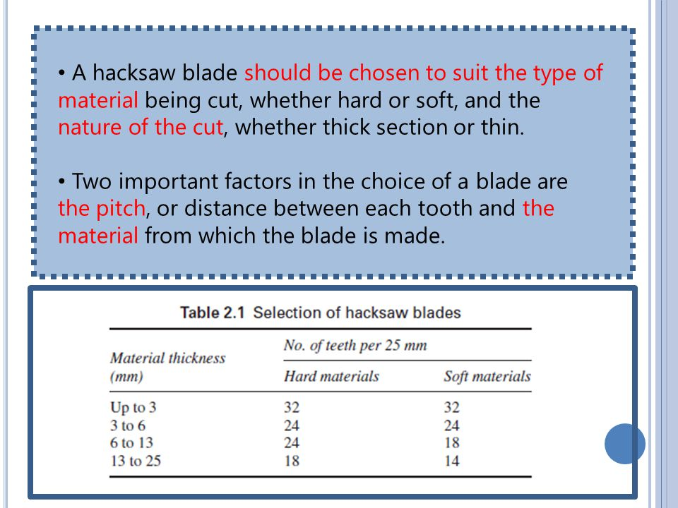 A hacksaw blade should be chosen to suit the type of material being cut, whether hard or soft, and the nature of the cut, whether thick section or thin.