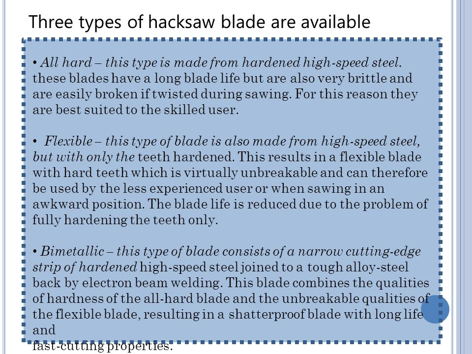 Three types of hacksaw blade are available
