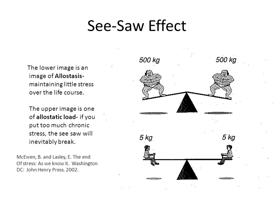 See-Saw Effect The lower image is an image of Allostasis-