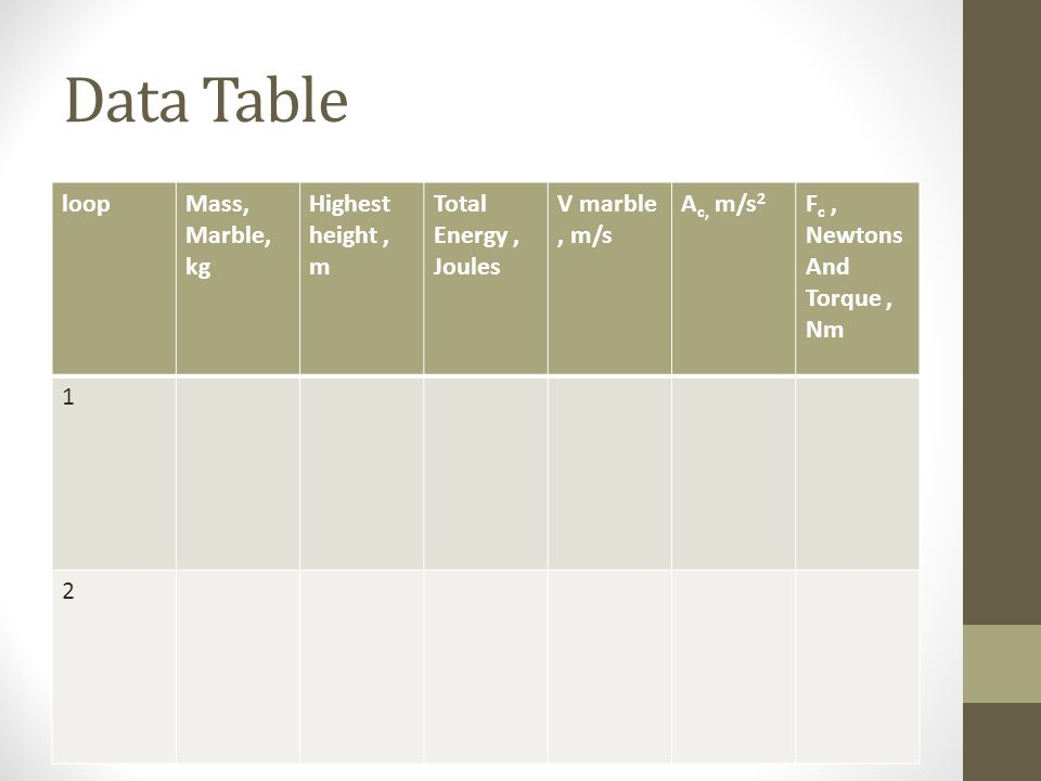 Data Table loop Mass, Marble, kg Highest height , m