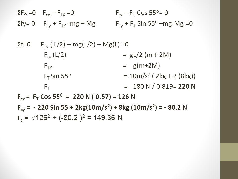 ΣFx =0 Fcx – FTX =0 Fcx – FT Cos 55o= 0 Σfy= 0 Fcy + FTY -mg – Mg Fcy + FT Sin 550 –mg-Mg =0 Στ=0 FTy ( L/2) – mg(L/2) – Mg(L) =0 Fty (L/2) = gL/2 (m + 2M) FTY = g(m+2M) FT Sin 55o = 10m/s2 ( 2kg + 2 (8kg)) FT = 180 N / 0.819= 220 N Fcx = FT Cos 550 = 220 N ( 0.57) = 126 N Fcy = - 220 Sin 55 + 2kg(10m/s2) + 8kg (10m/s2) = - 80.2 N Fc = √1262 + (-80.2 )2 = 149.36 N