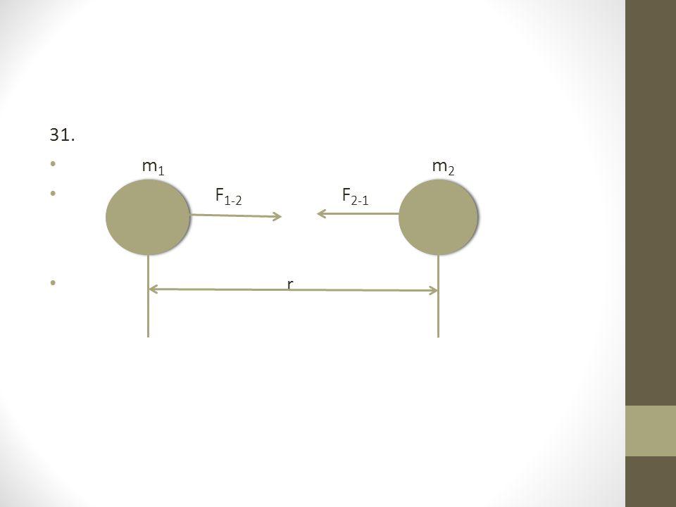 31. m1 m2. F1-2 F2-1.