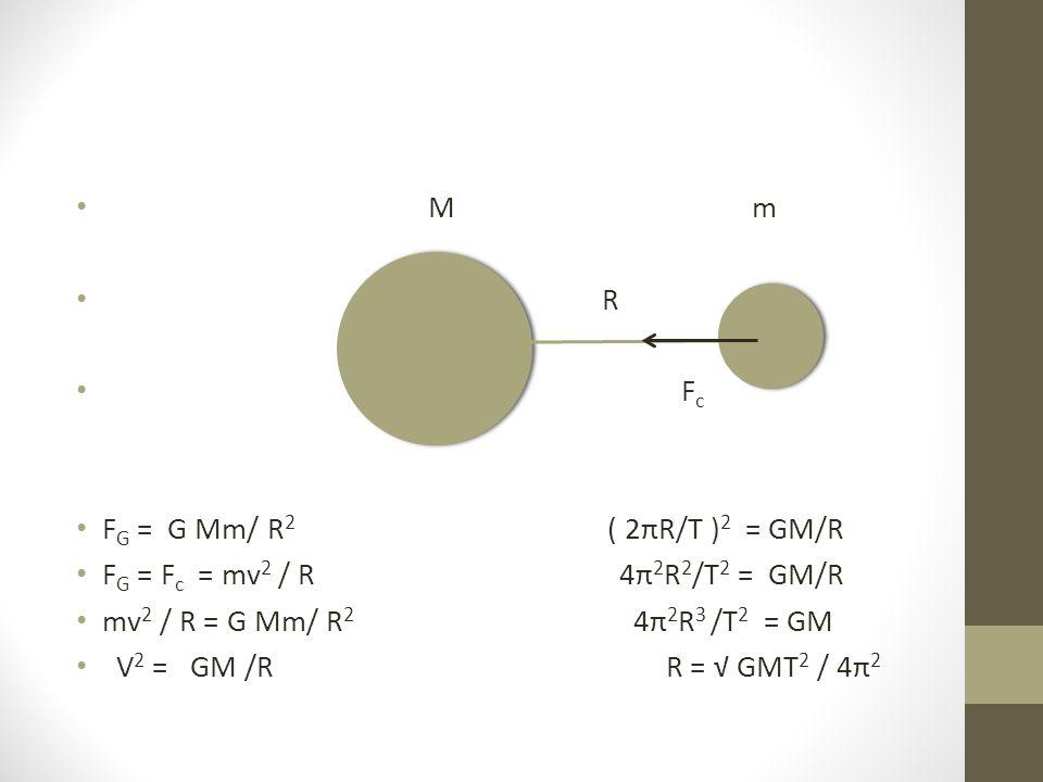 M m R. Fc. FG = G Mm/ R2 ( 2πR/T )2 = GM/R.