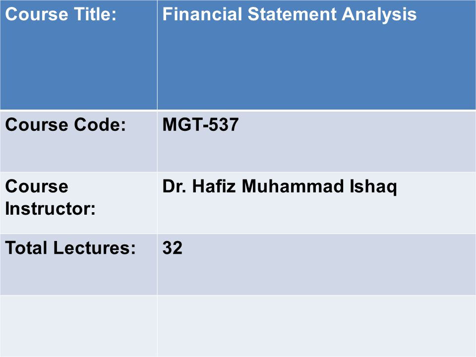 Course Title: Financial Statement Analysis. Course Code: MGT-537. Course Instructor: Dr. Hafiz Muhammad Ishaq.