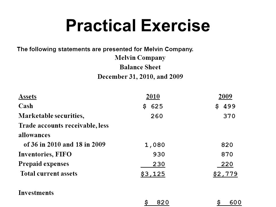 Practical Exercise Melvin Company Balance Sheet
