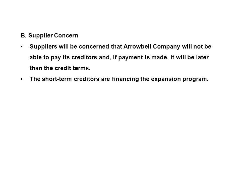 B. Supplier Concern
