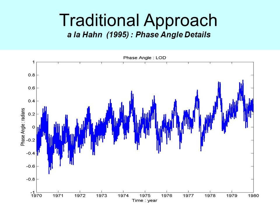 Traditional Approach a la Hahn (1995) : Phase Angle Details