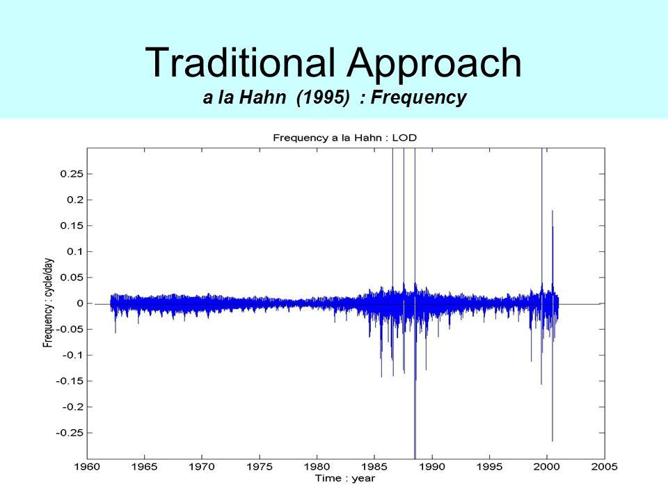 Traditional Approach a la Hahn (1995) : Frequency