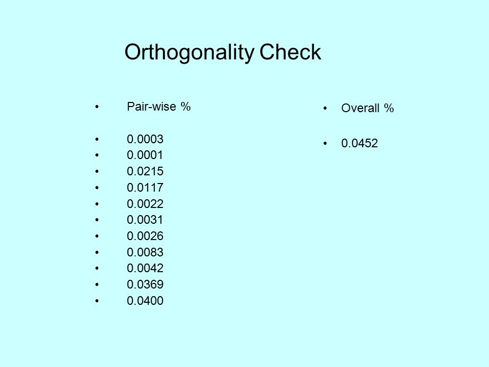 Orthogonality Check Pair-wise % 0.0003 0.0001 0.0215 0.0117 0.0022