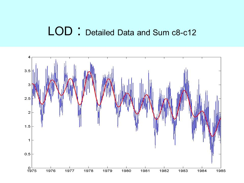 LOD : Detailed Data and Sum c8-c12