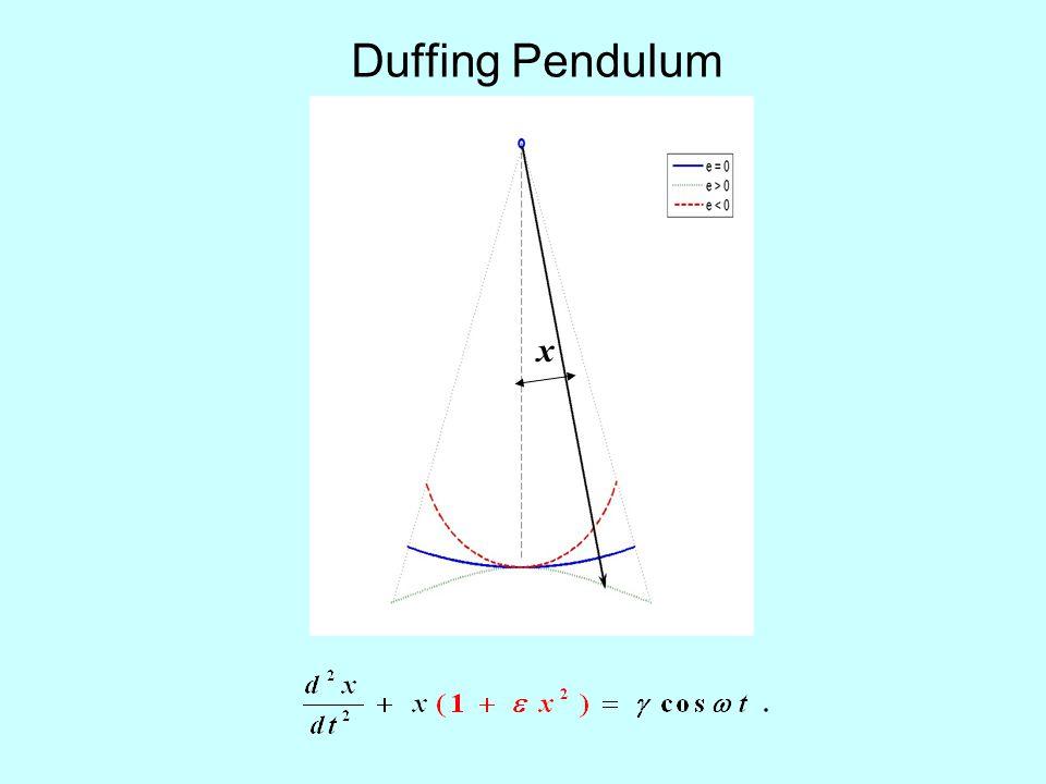 Duffing Pendulum x
