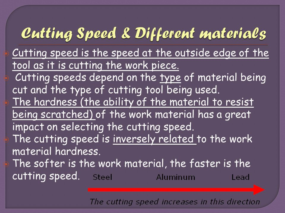 Cutting Speed & Different materials