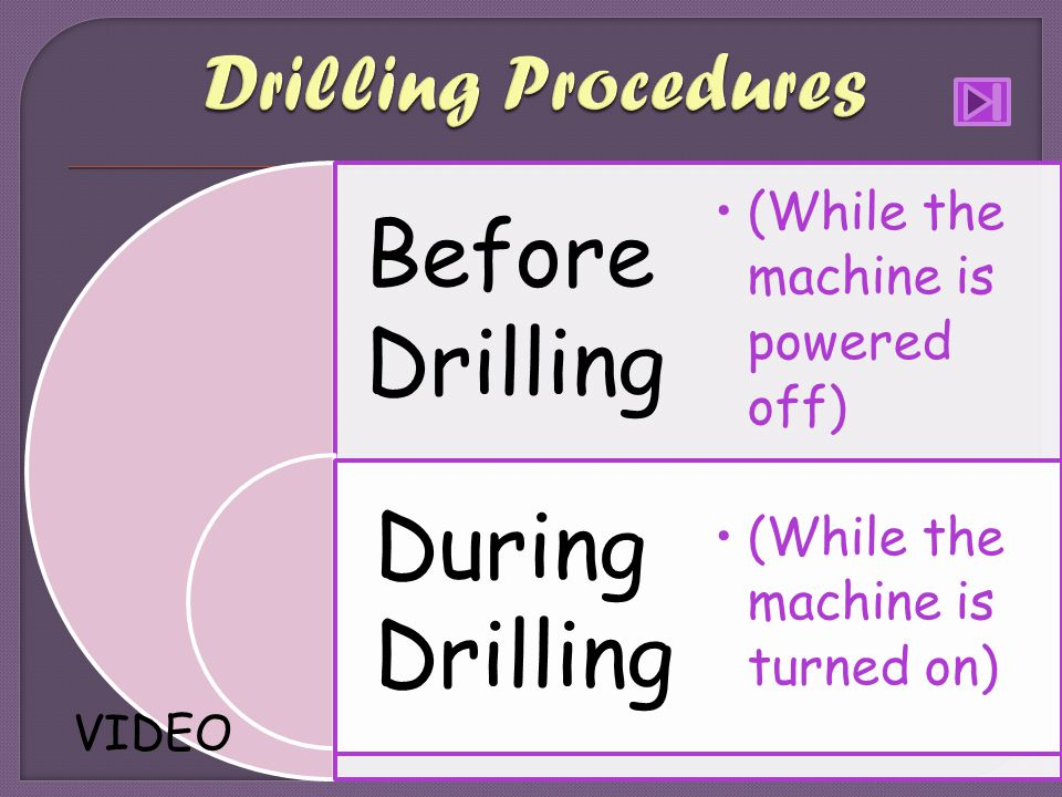 Before Drilling During Drilling Drilling Procedures
