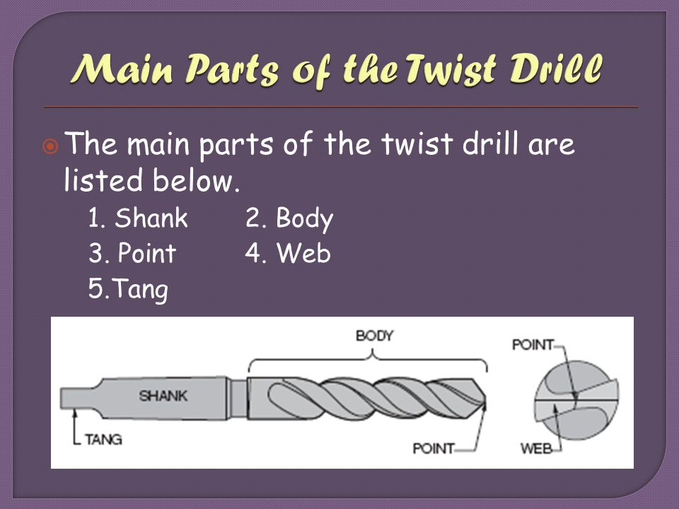 Main Parts of the Twist Drill