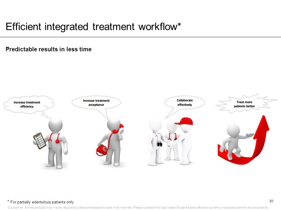Efficient integrated treatment workflow*
