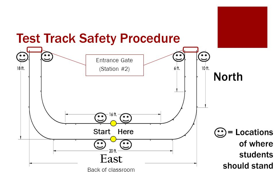 Test Track Safety Procedure