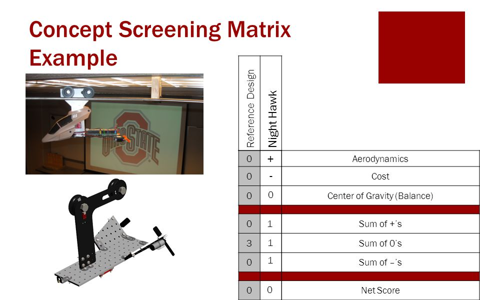 Concept Screening Matrix Example