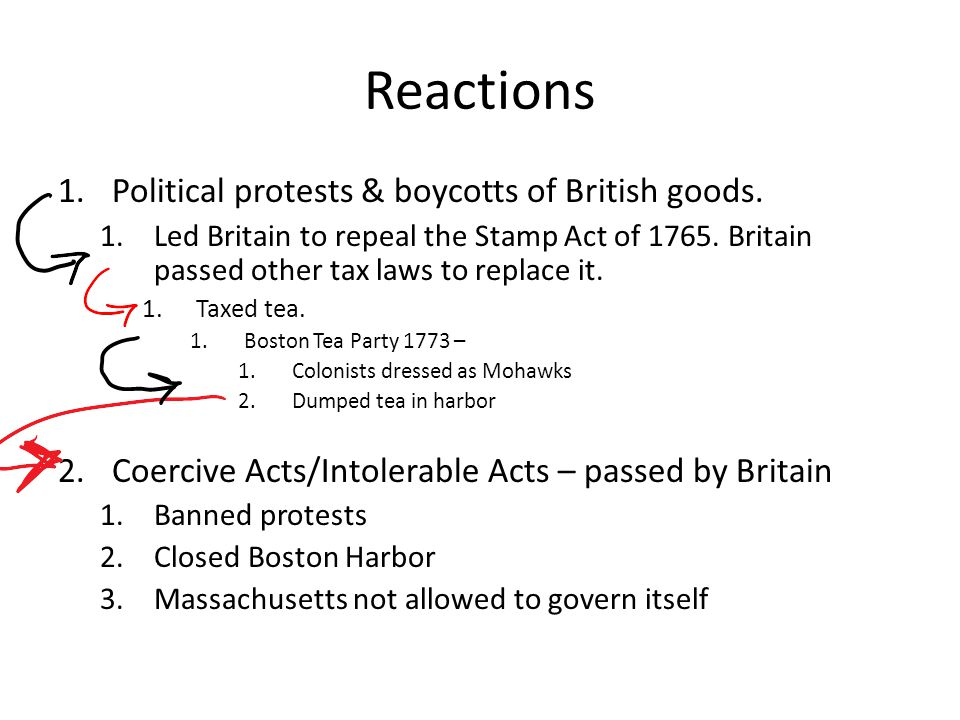 Reactions Political protests & boycotts of British goods.