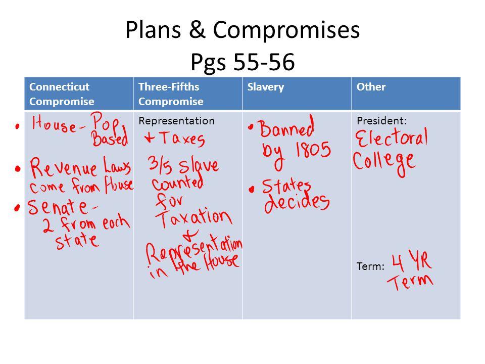 Plans & Compromises Pgs 55-56