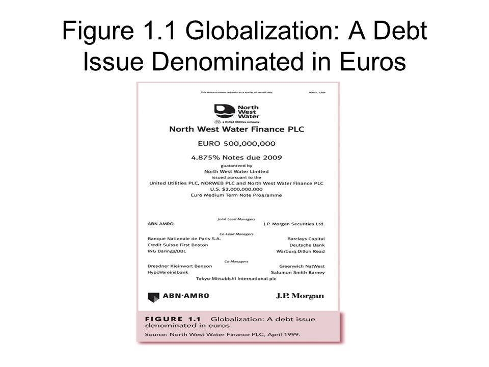 Figure 1.1 Globalization: A Debt Issue Denominated in Euros