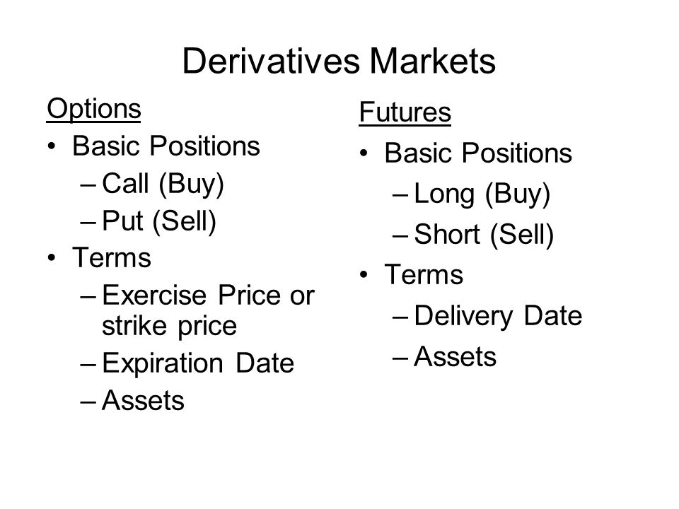 Derivatives Markets Options Basic Positions Call (Buy) Put (Sell)