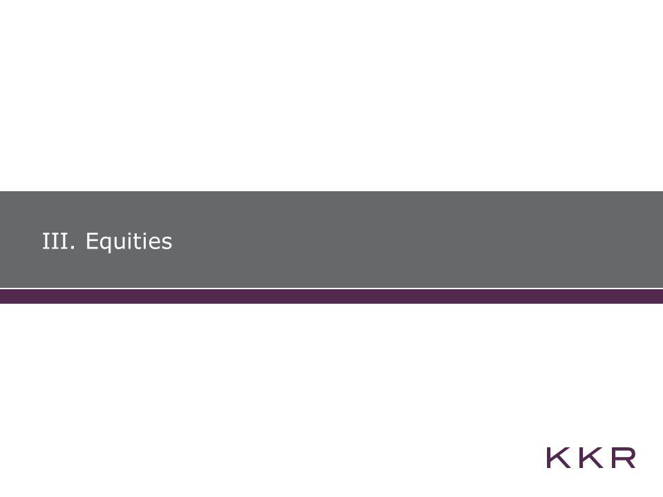 III. Equities
