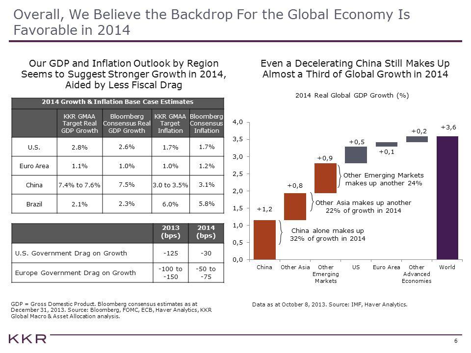 2014 Growth & Inflation Base Case Estimates