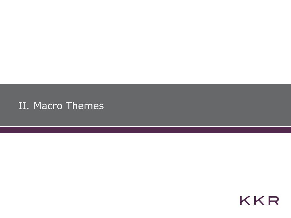 II. Macro Themes