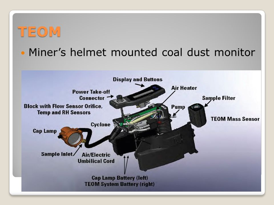 TEOM Miner's helmet mounted coal dust monitor