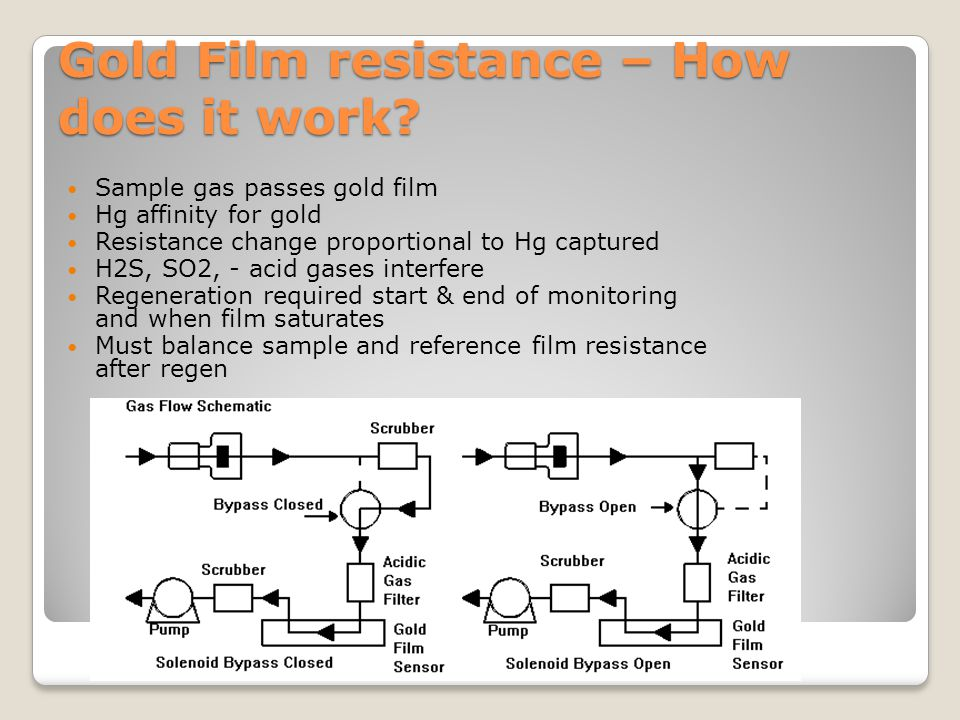 Gold Film resistance – How does it work