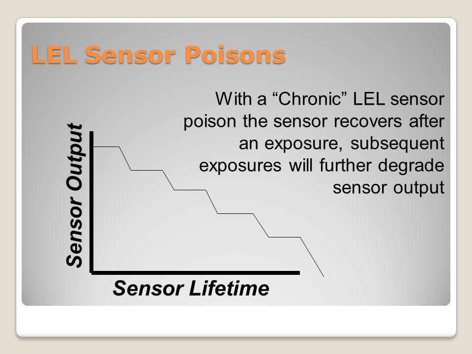 LEL Sensor Poisons Sensor Output Sensor Lifetime