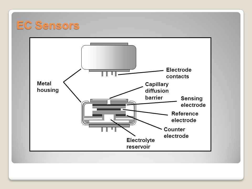 EC Sensors Electrode contacts Metal housing