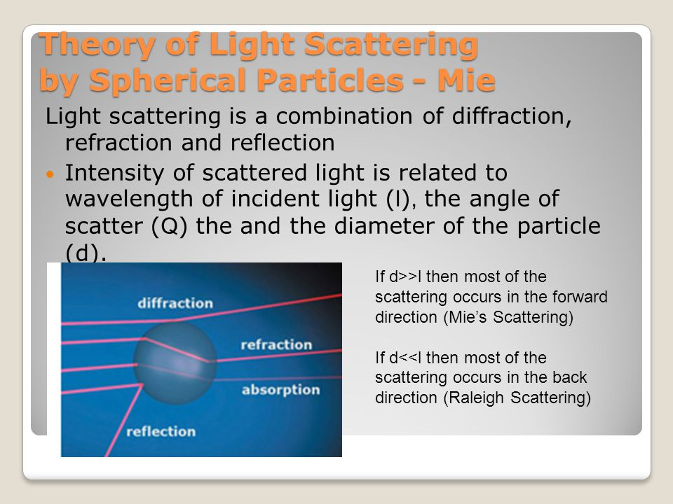 Theory of Light Scattering by Spherical Particles - Mie
