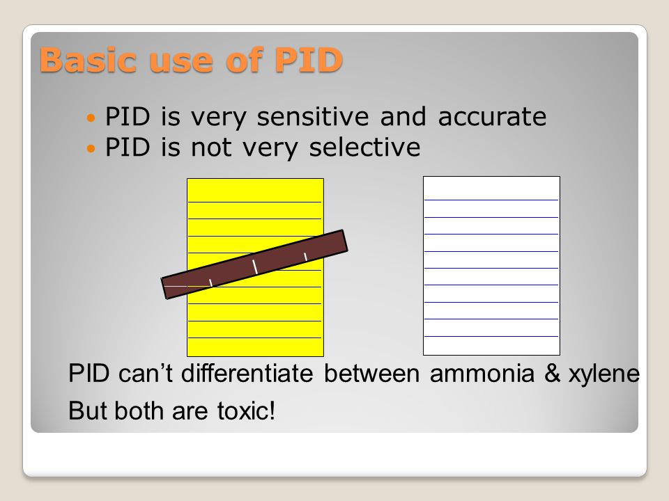Basic use of PID PID is very sensitive and accurate
