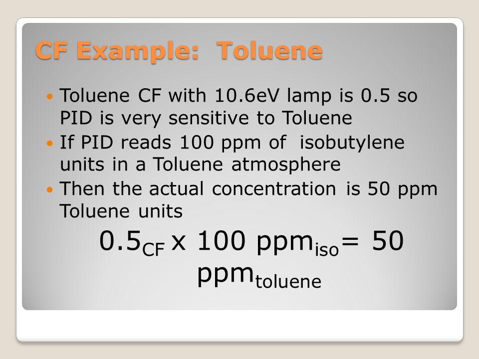 0.5CF x 100 ppmiso= 50 ppmtoluene