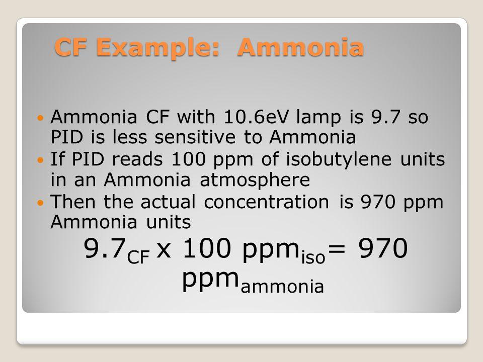 9.7CF x 100 ppmiso= 970 ppmammonia