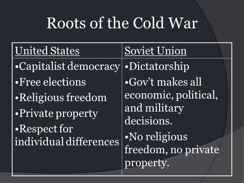Roots of the Cold War United States Soviet Union Capitalist democracy