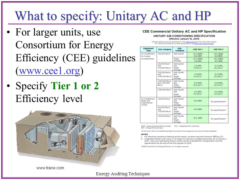 What to specify: Unitary AC and HP