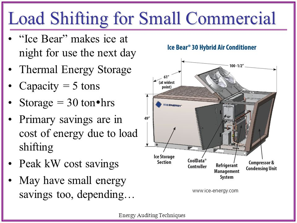 Load Shifting for Small Commercial