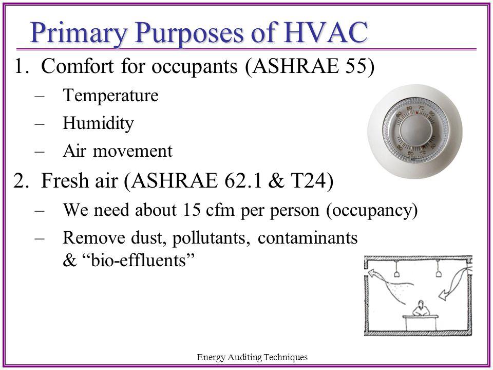 Primary Purposes of HVAC
