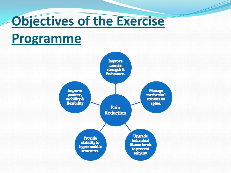 Objectives of the Exercise Programme