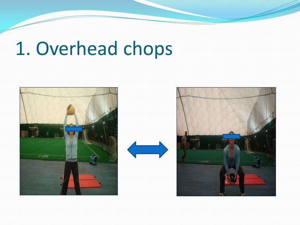 1. Overhead chops