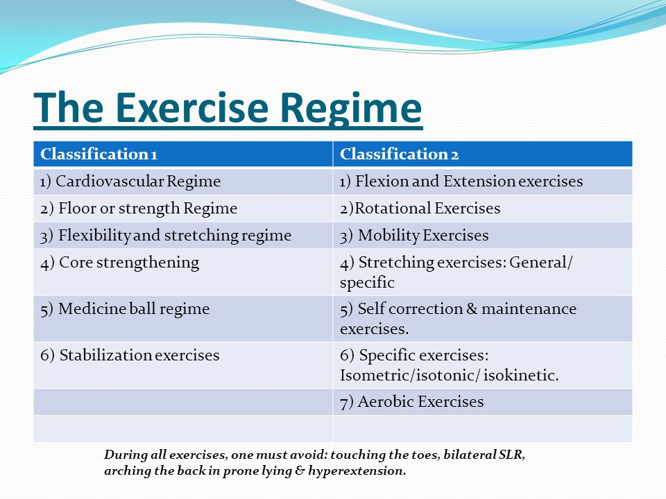 The Exercise Regime Classification 1 Classification 2