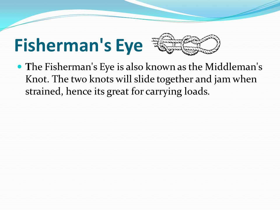 Fisherman s Eye